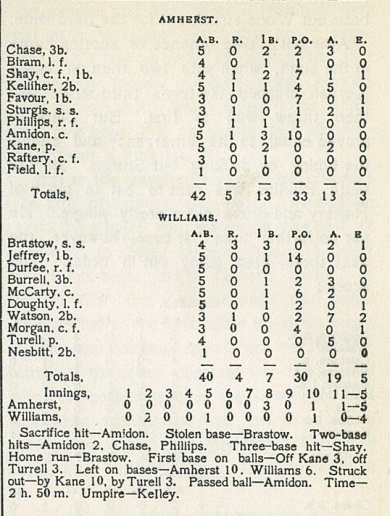 boxscore_1902may3