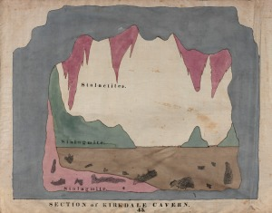Classroom chart on linen drawn by Orra White Hitchcock, Amherst College.