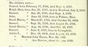 List of the children of Samuel Bowles I (1762-1813), from