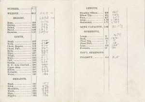 physical_measurements_hartwell1888_b