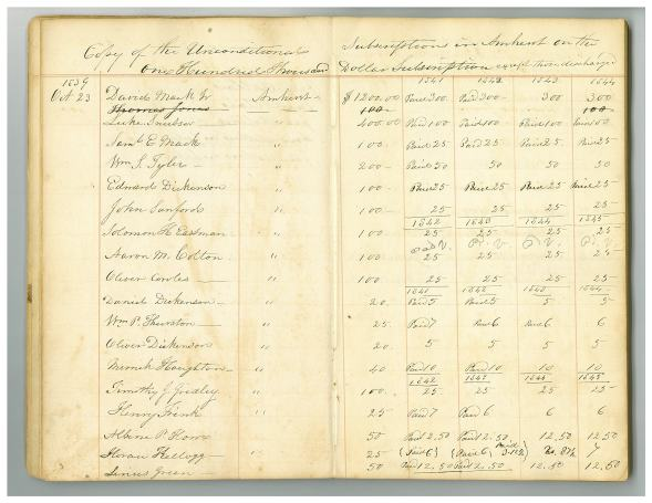 Subscription notebook <em>in</em> Amherst College Early History Collection (Box 3, Folder 3)