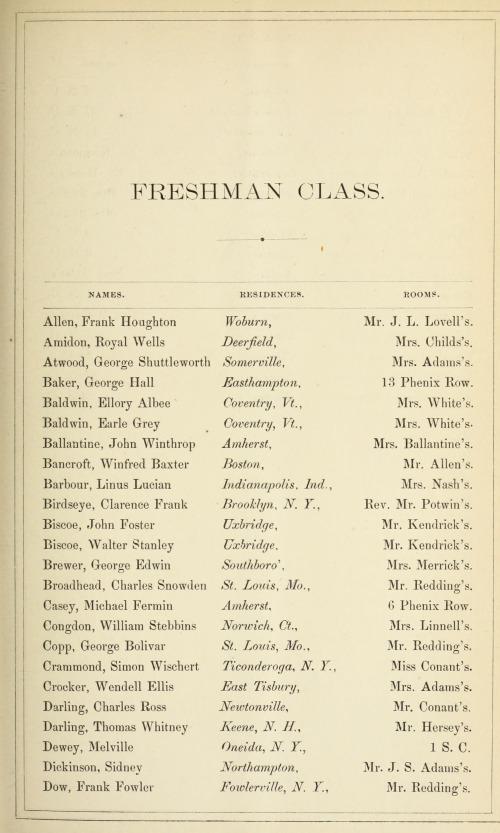 Freshman catalog