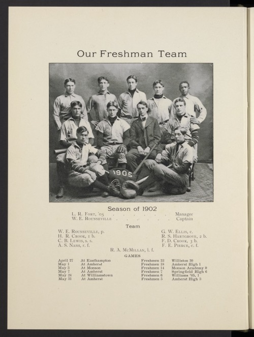 Freshman Baseball Team, 1902